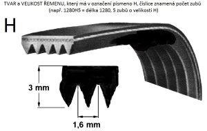 řemen 1233H8 pračka Ardo - 416004300