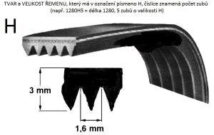 řemen 1220H5 pračka Gorenje - 633614